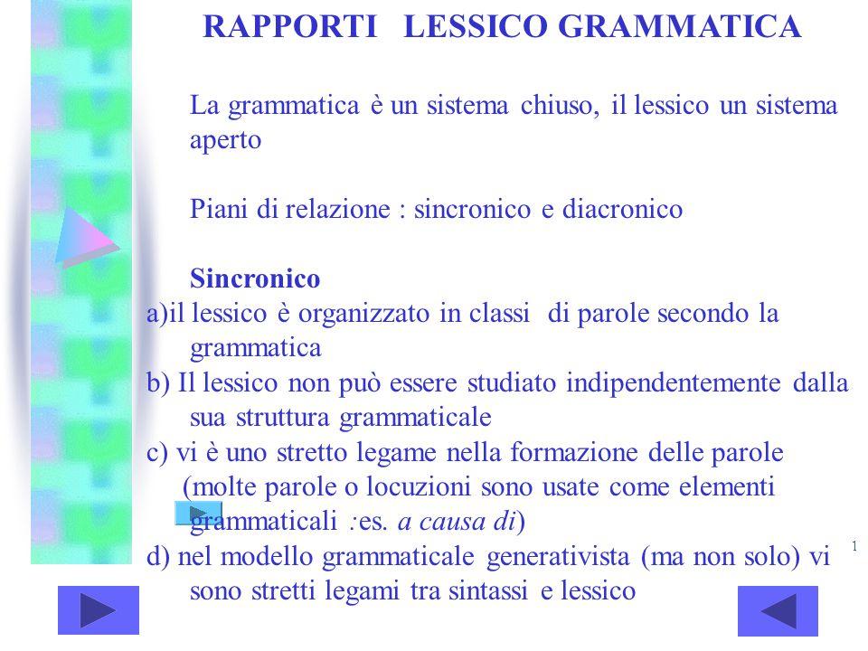 RAPPORTI LESSICO GRAMMATICA