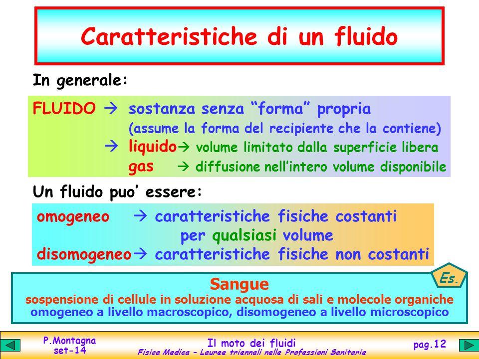 Caratteristiche di un fluido