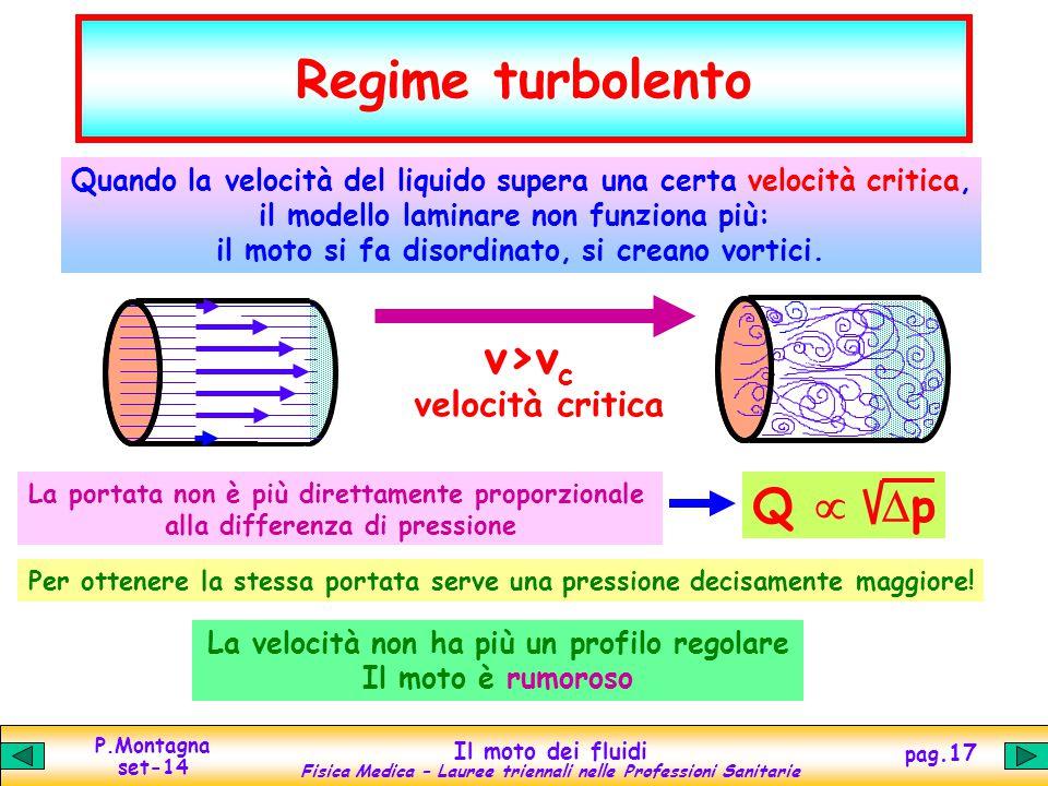 Regime turbolento v>vc Q  p velocità critica