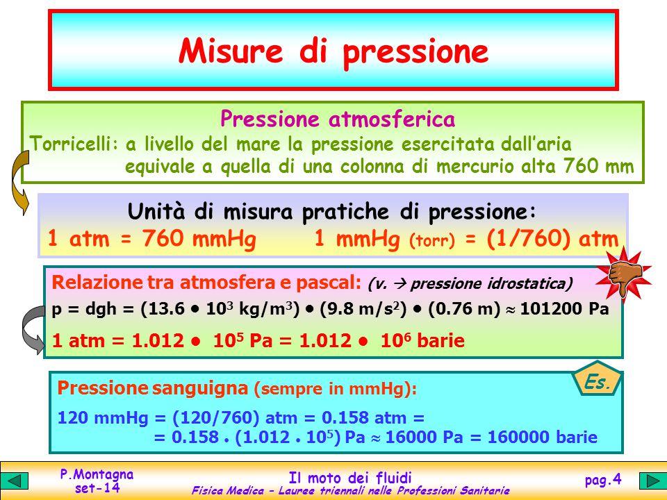 Misure di pressione Unità di misura pratiche di pressione: