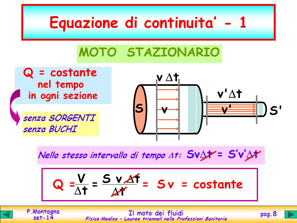 Equazione di continuita' - 1