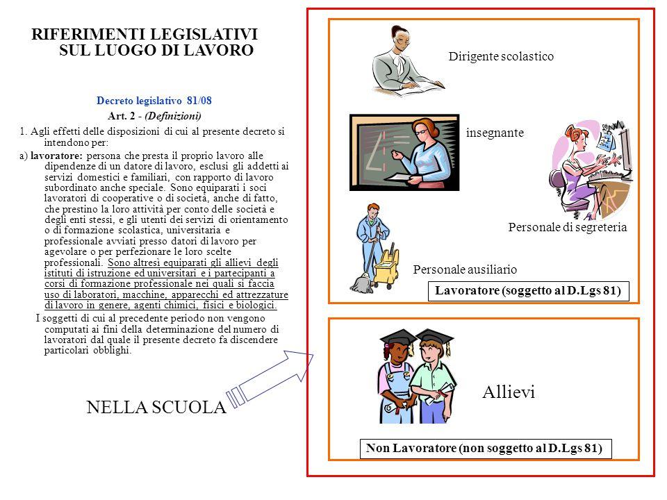 RIFERIMENTI LEGISLATIVI SUL LUOGO DI LAVORO