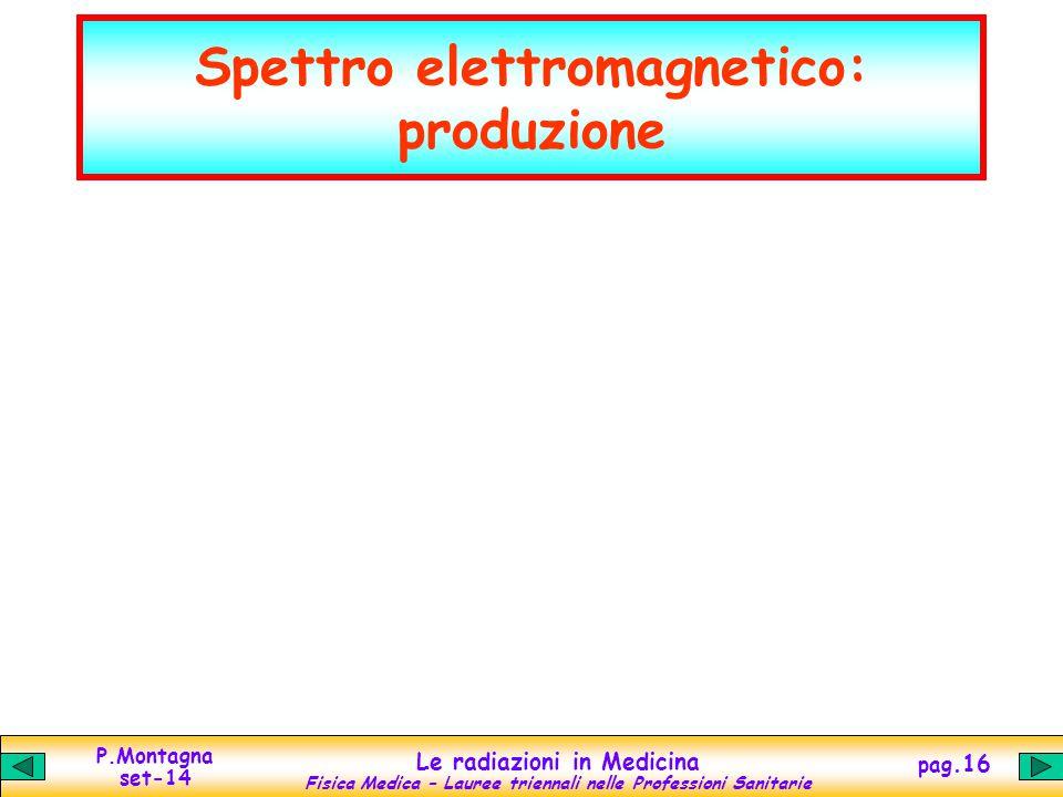 Spettro elettromagnetico: produzione
