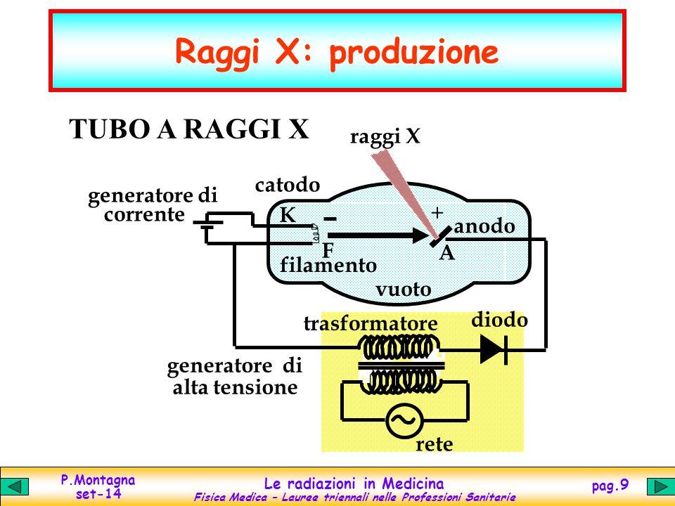Raggi X: produzione TUBO A RAGGI X raggi X catodo generatore di