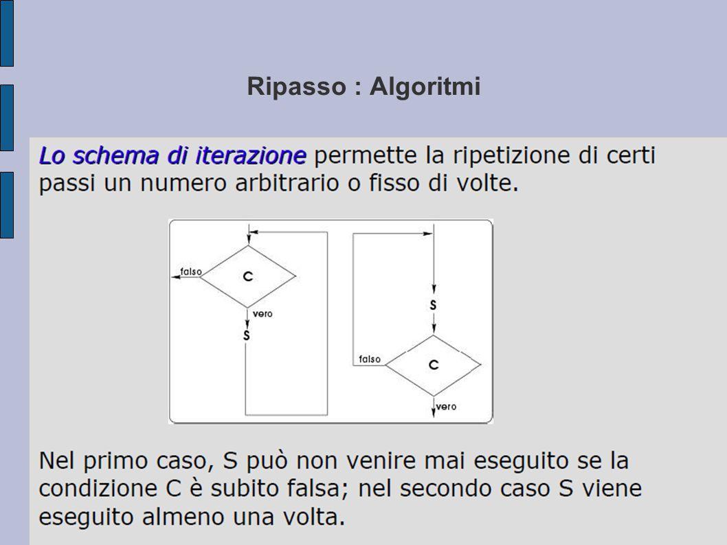 Ripasso : Algoritmi