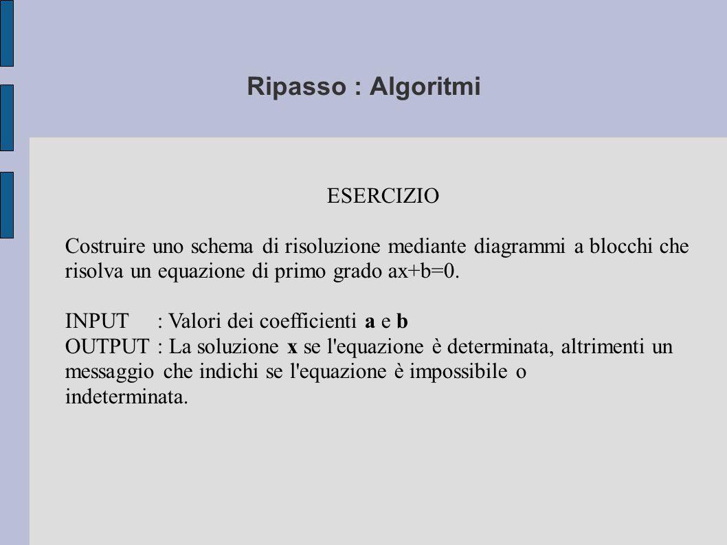 Ripasso : Algoritmi ESERCIZIO