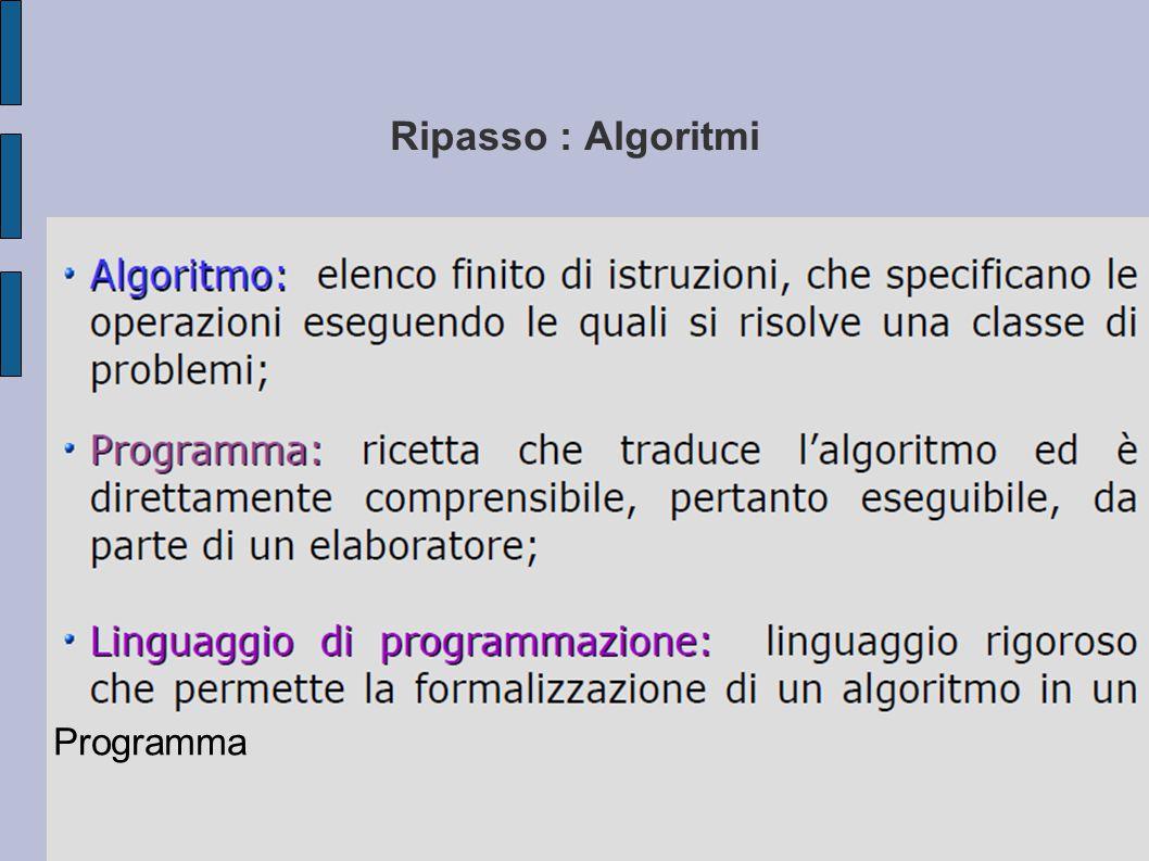 Ripasso : Algoritmi Programma