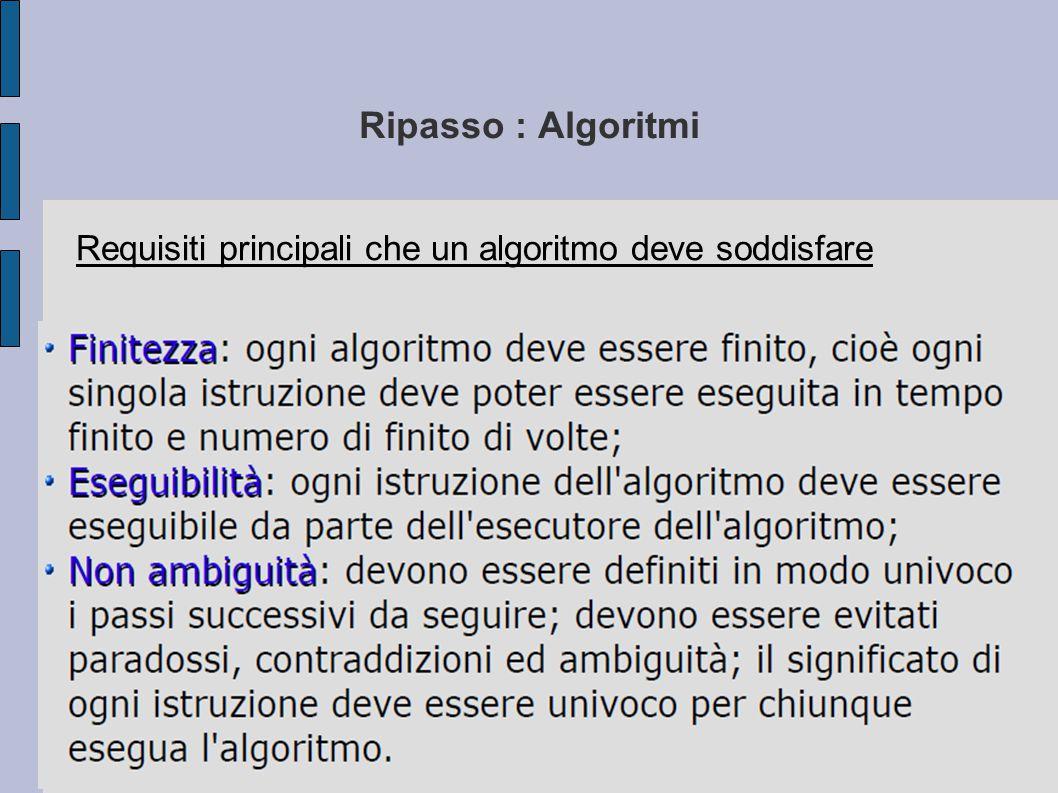 Ripasso : Algoritmi Requisiti principali che un algoritmo deve soddisfare