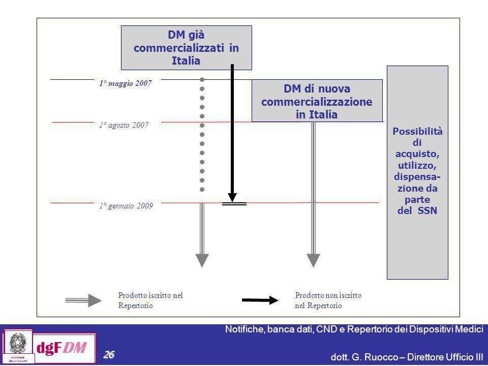 DM già commercializzati in Italia