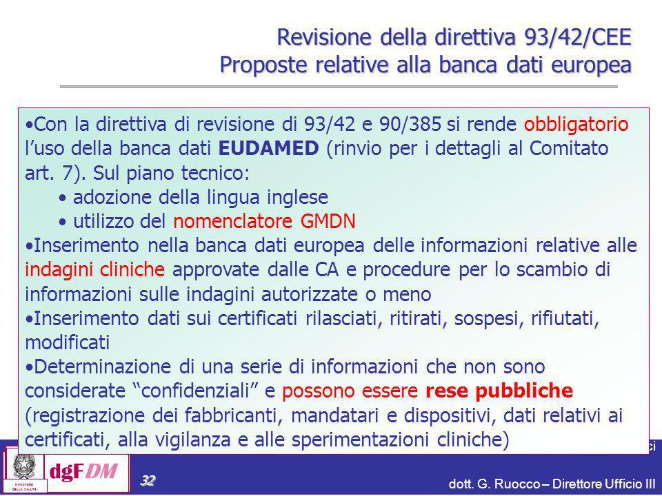Revisione della direttiva 93/42/CEE Proposte relative alla banca dati europea