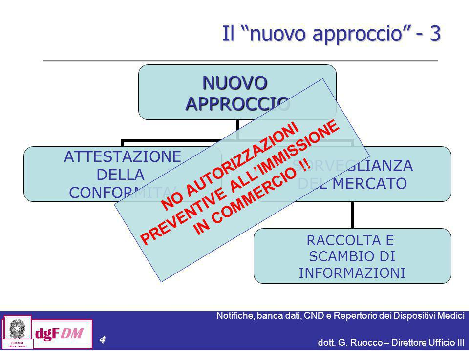 PREVENTIVE ALL'IMMISSIONE