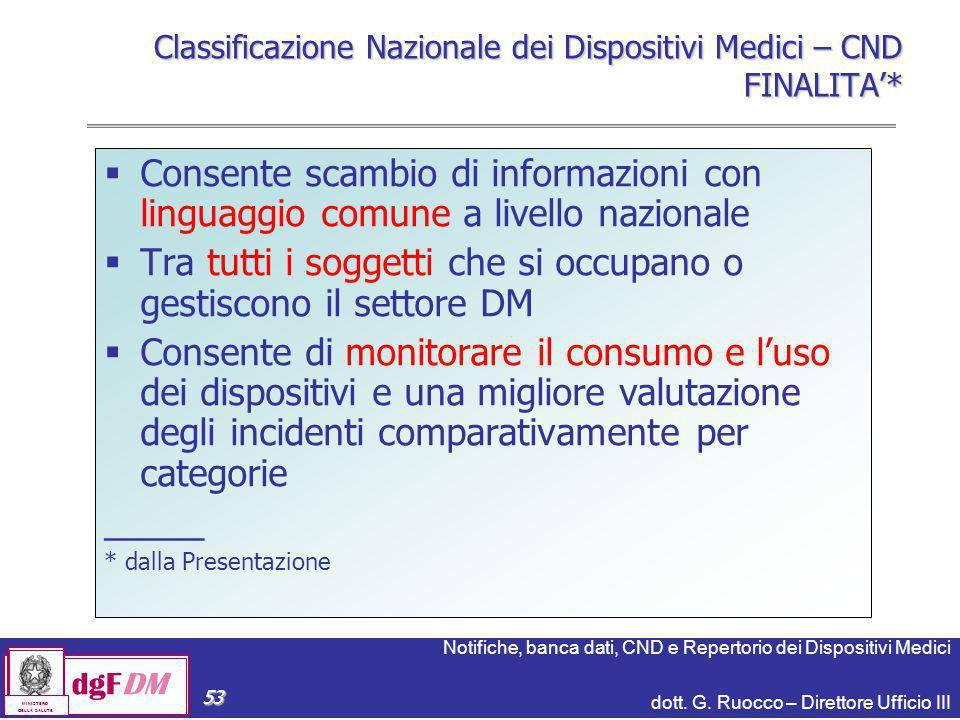 Classificazione Nazionale dei Dispositivi Medici – CND FINALITA'*
