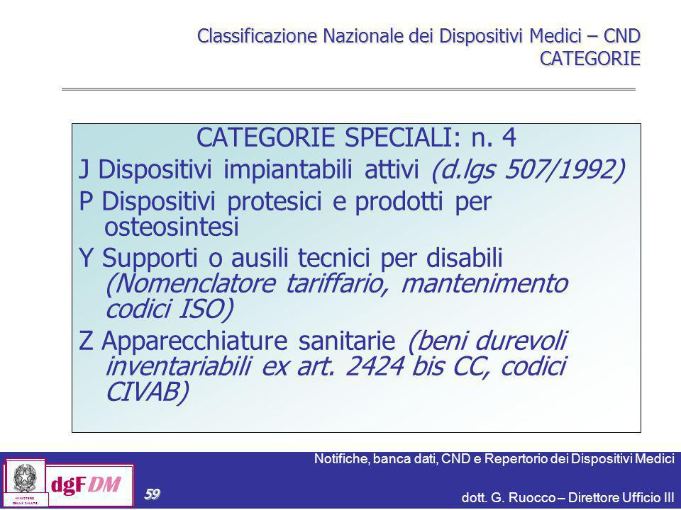 Classificazione Nazionale dei Dispositivi Medici – CND CATEGORIE