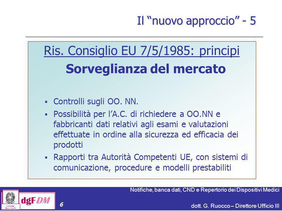 Ris. Consiglio EU 7/5/1985: principi Sorveglianza del mercato