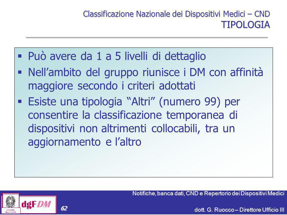 Classificazione Nazionale dei Dispositivi Medici – CND TIPOLOGIA