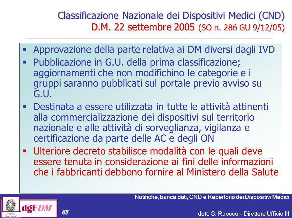 Approvazione della parte relativa ai DM diversi dagli IVD