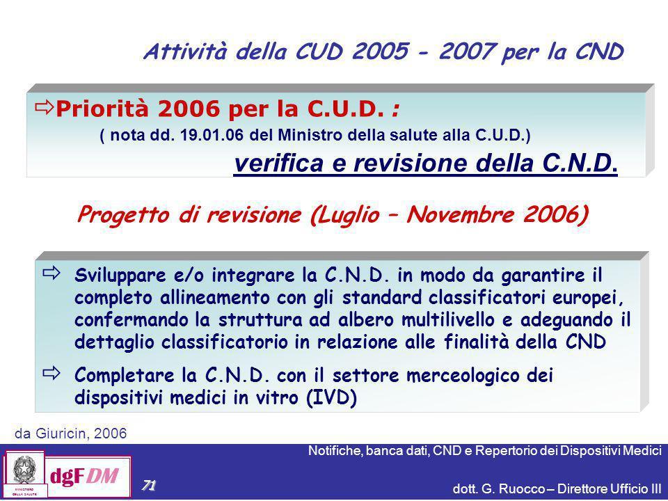 Progetto di revisione (Luglio – Novembre 2006)