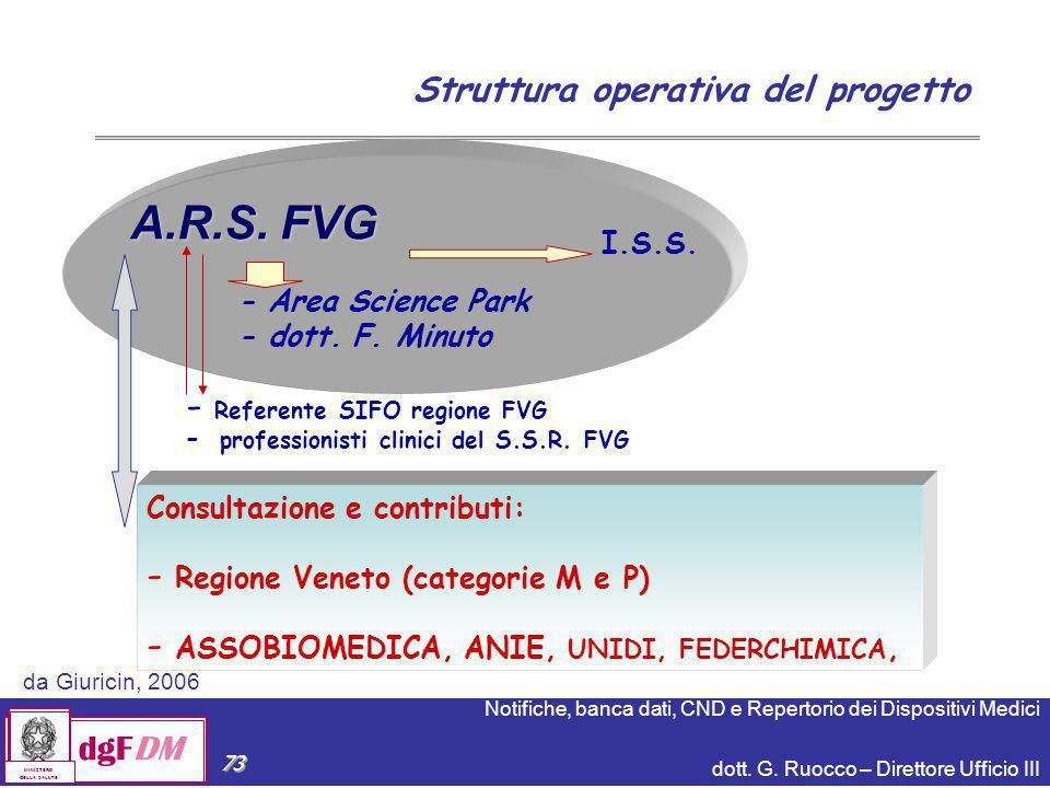 A.R.S. FVG Struttura operativa del progetto I.S.S. - Area Science Park