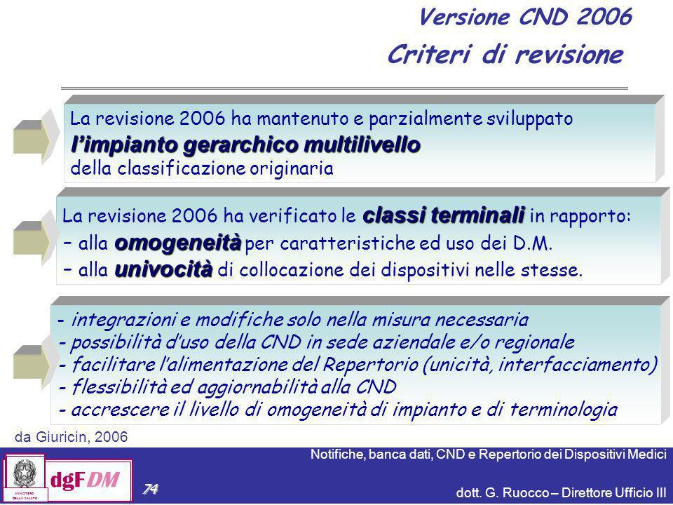 Criteri di revisione Versione CND 2006