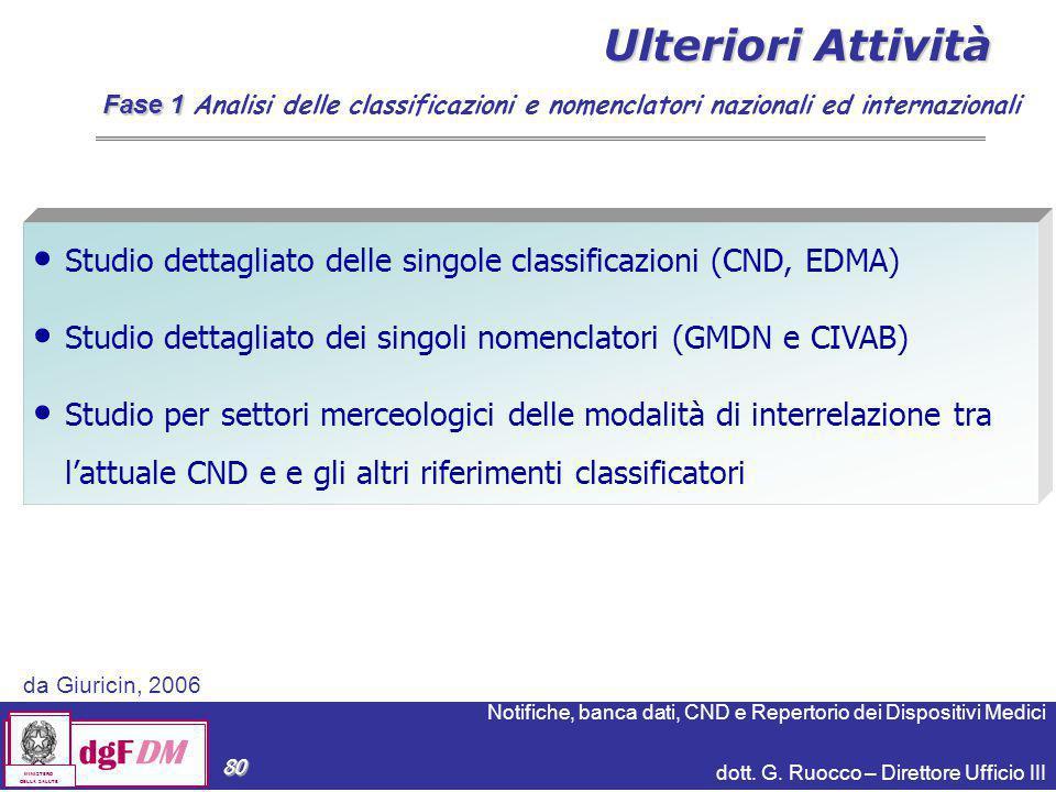 Ulteriori Attività Fase 1 Analisi delle classificazioni e nomenclatori nazionali ed internazionali.