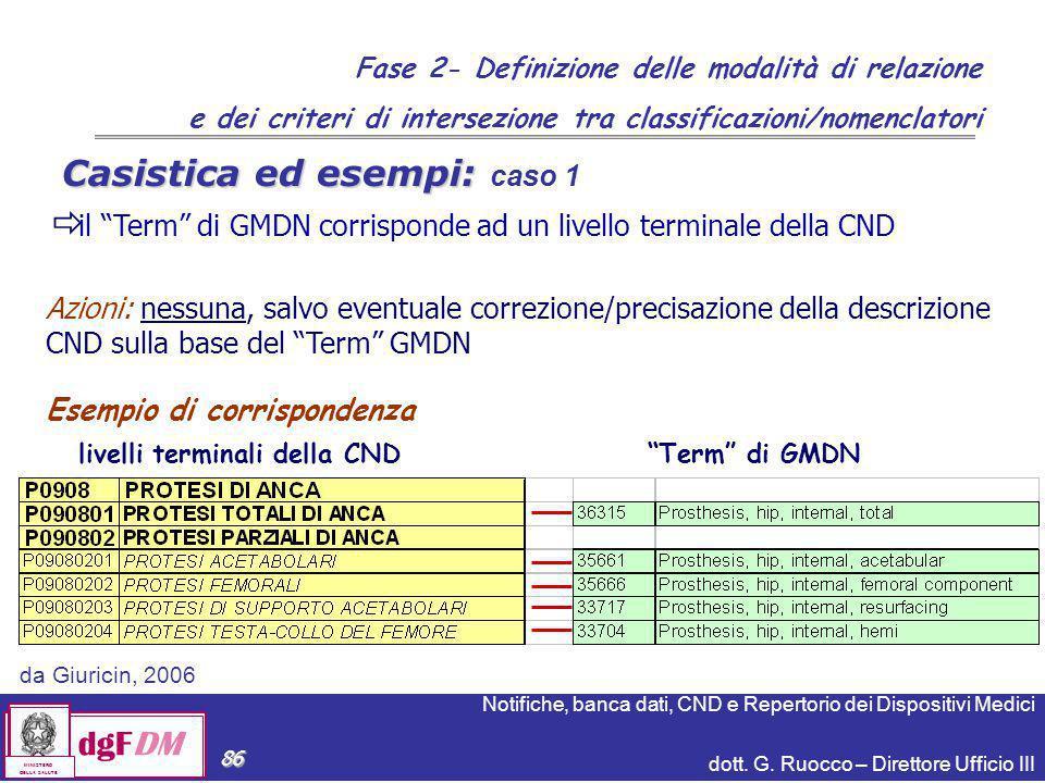 Casistica ed esempi: caso 1