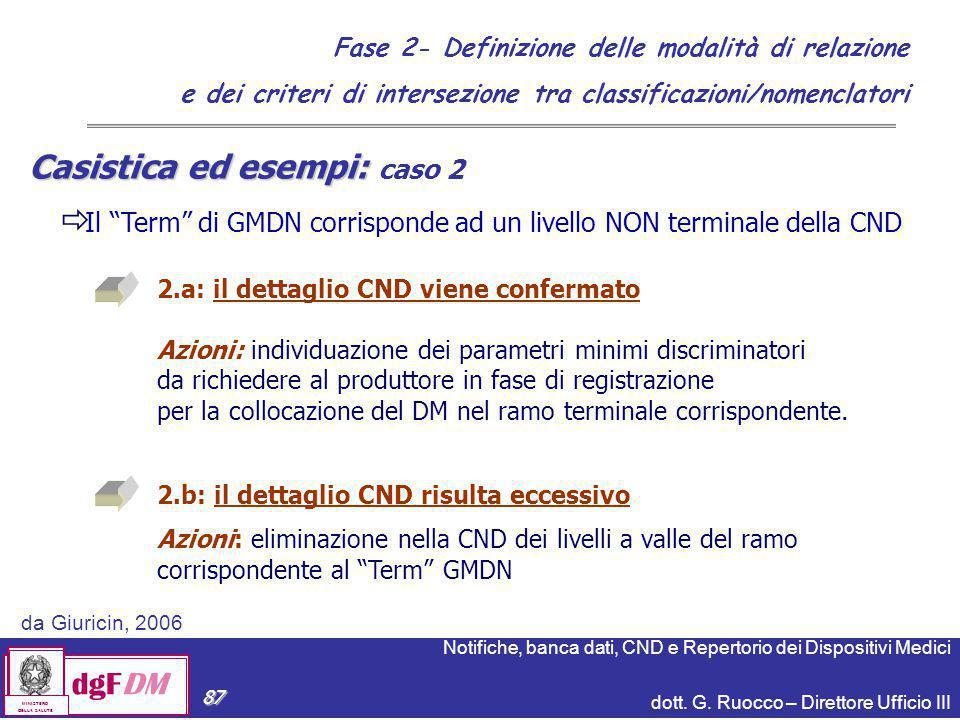 Il Term di GMDN corrisponde ad un livello NON terminale della CND