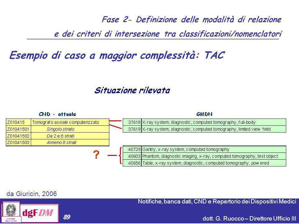 Esempio di caso a maggior complessità: TAC Situazione rilevata