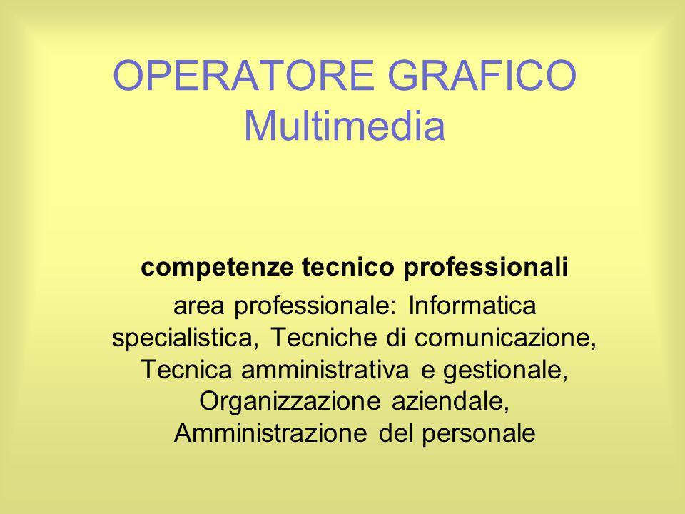 OPERATORE GRAFICO Multimedia