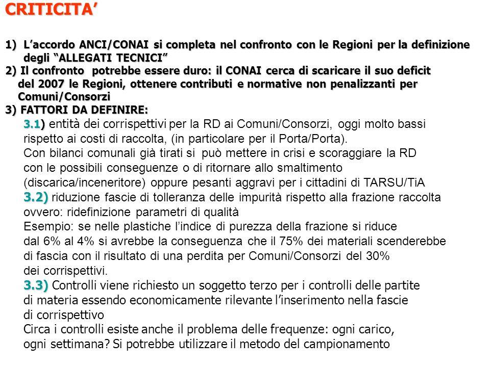 CRITICITA' L'accordo ANCI/CONAI si completa nel confronto con le Regioni per la definizione. degli ALLEGATI TECNICI