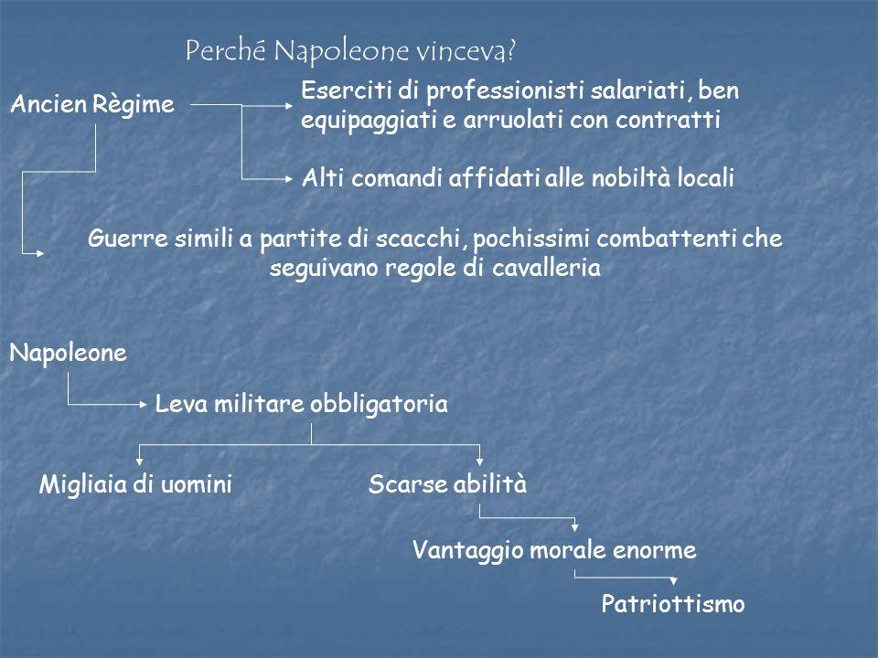 Perché Napoleone vinceva