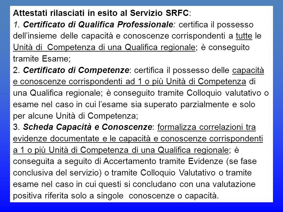 Attestati rilasciati in esito al Servizio SRFC: