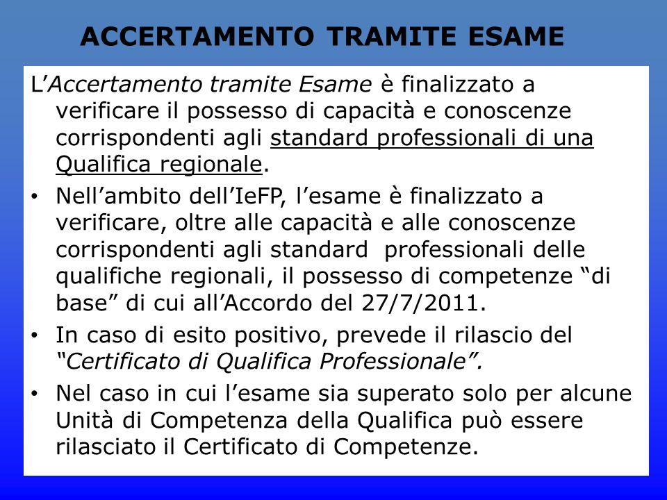 ACCERTAMENTO TRAMITE ESAME