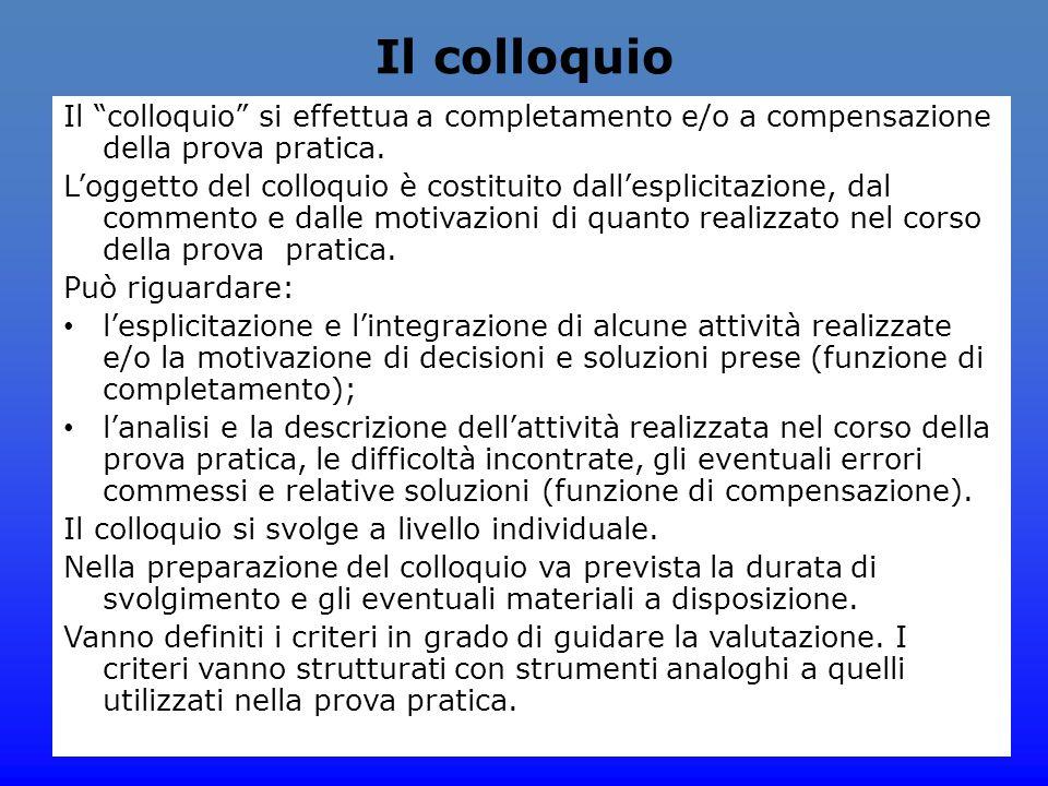 Il colloquio Il colloquio si effettua a completamento e/o a compensazione della prova pratica.