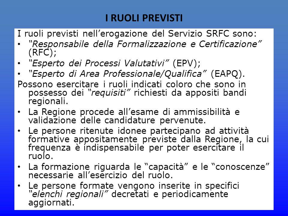 I RUOLI PREVISTI I ruoli previsti nell'erogazione del Servizio SRFC sono: Responsabile della Formalizzazione e Certificazione (RFC);