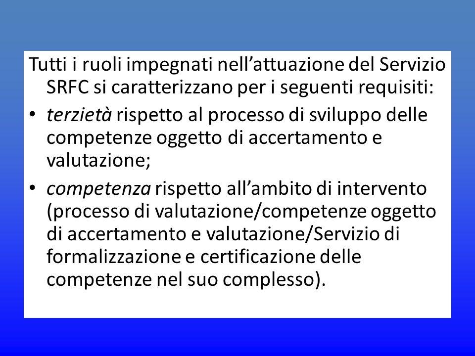 Tutti i ruoli impegnati nell'attuazione del Servizio SRFC si caratterizzano per i seguenti requisiti: