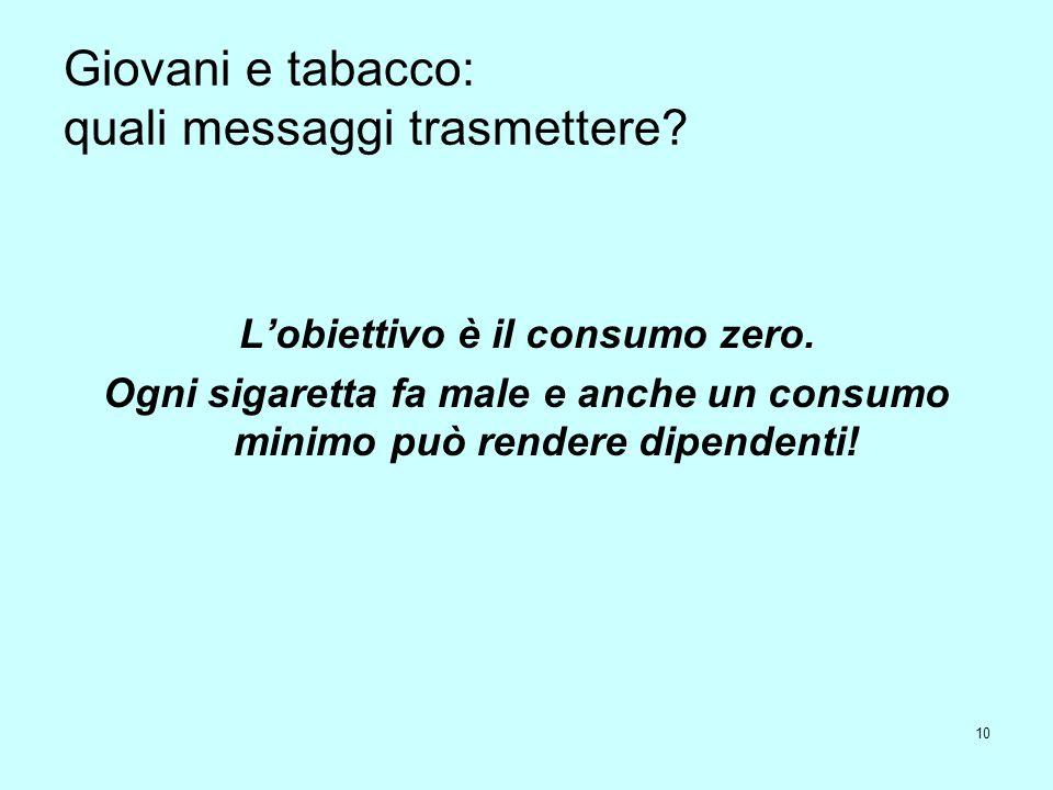 Giovani e tabacco: quali messaggi trasmettere