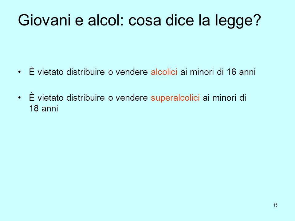 Giovani e alcol: cosa dice la legge