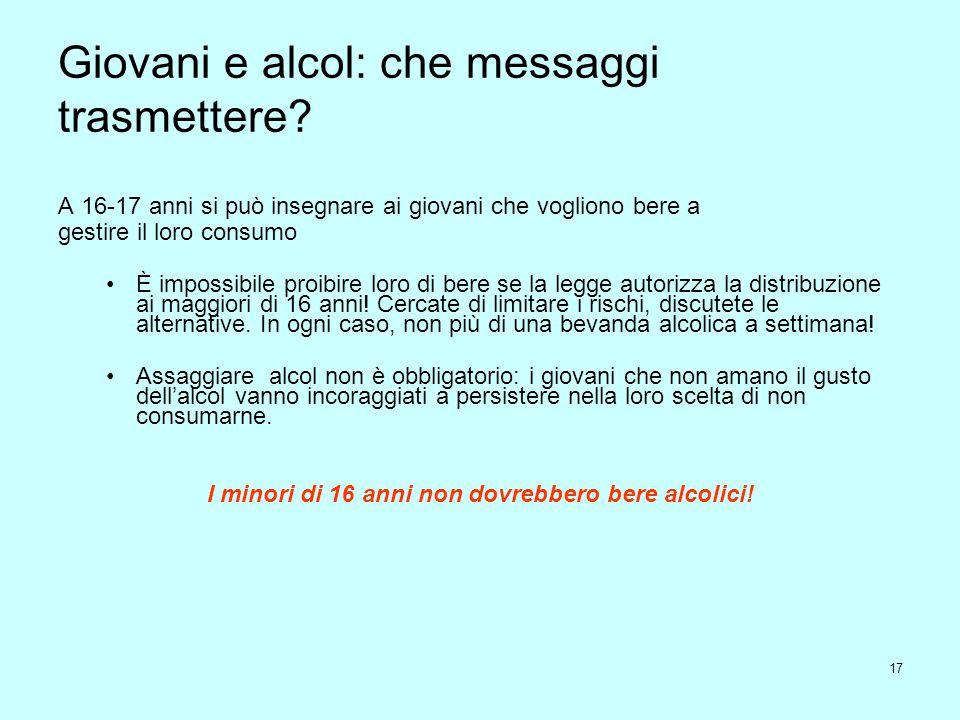 Giovani e alcol: che messaggi trasmettere