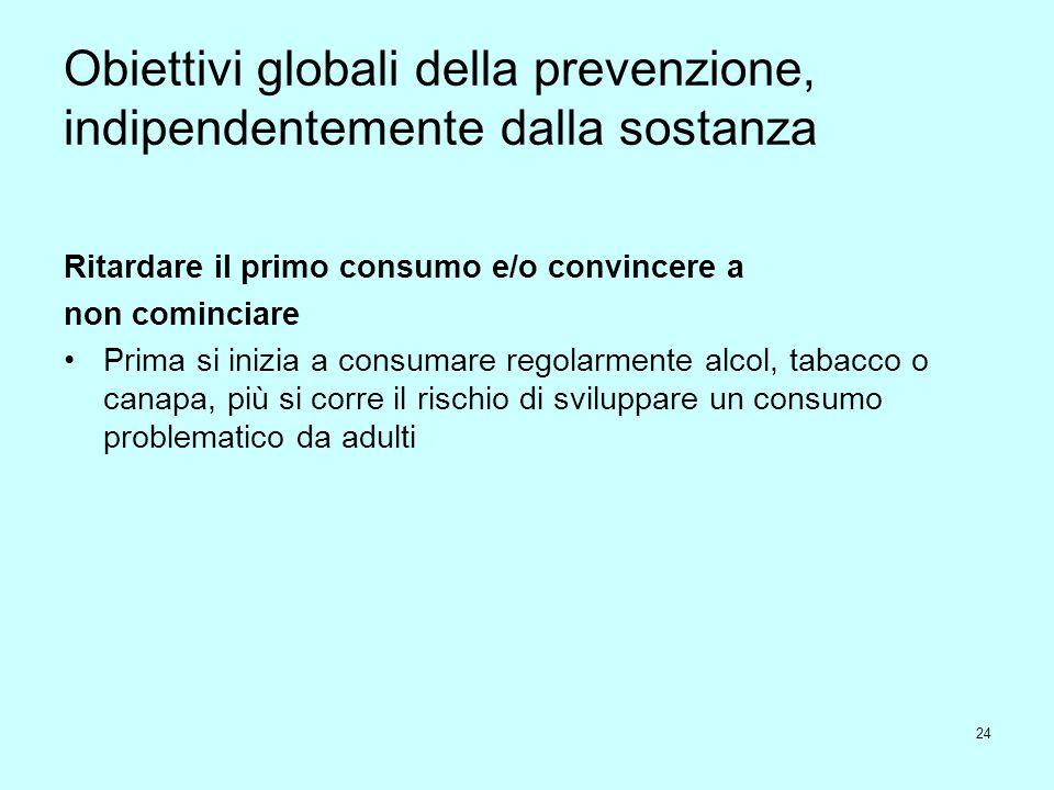 Obiettivi globali della prevenzione, indipendentemente dalla sostanza