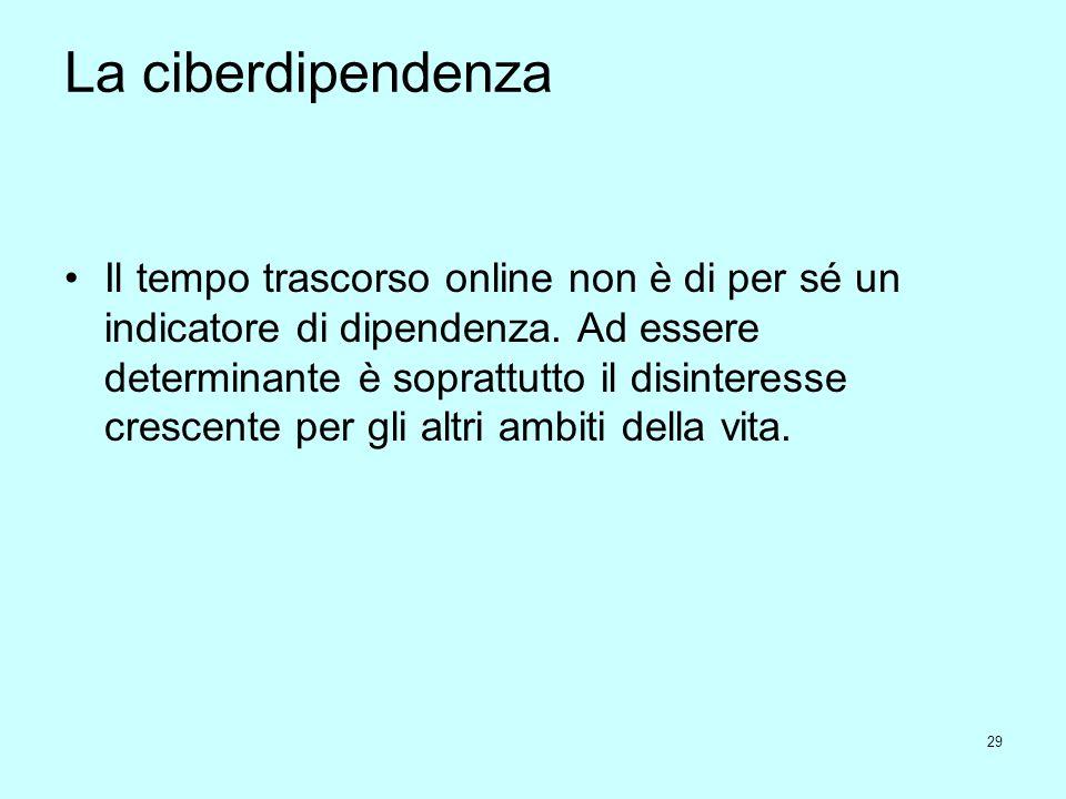 La ciberdipendenza
