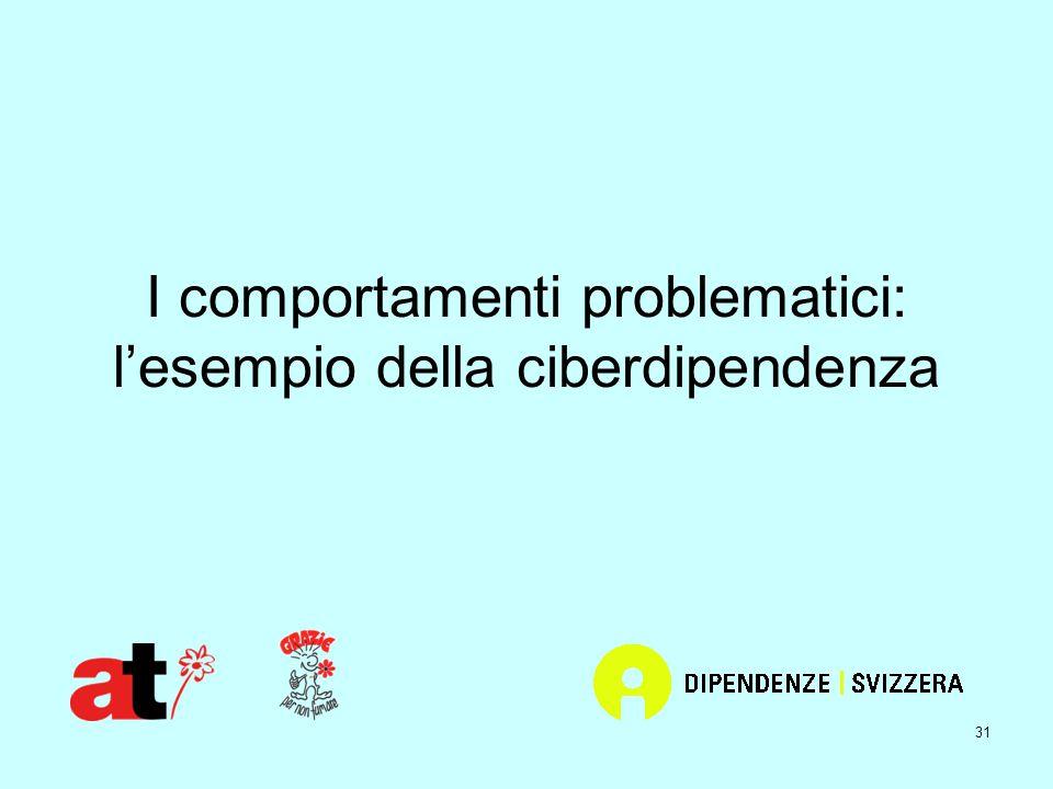 I comportamenti problematici: l'esempio della ciberdipendenza