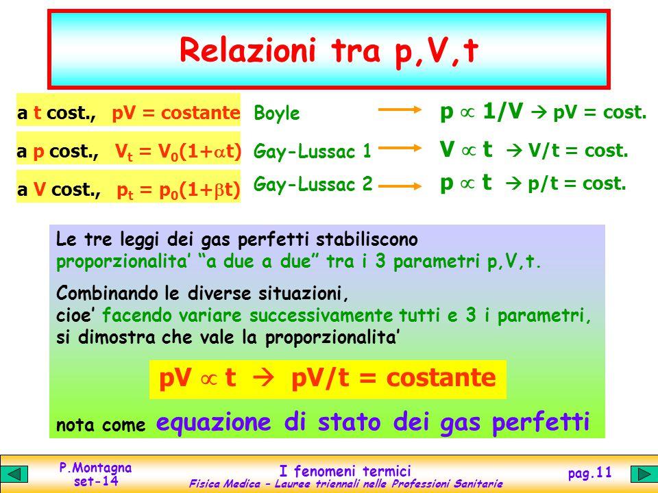 Relazioni tra p,V,t pV  t  pV/t = costante