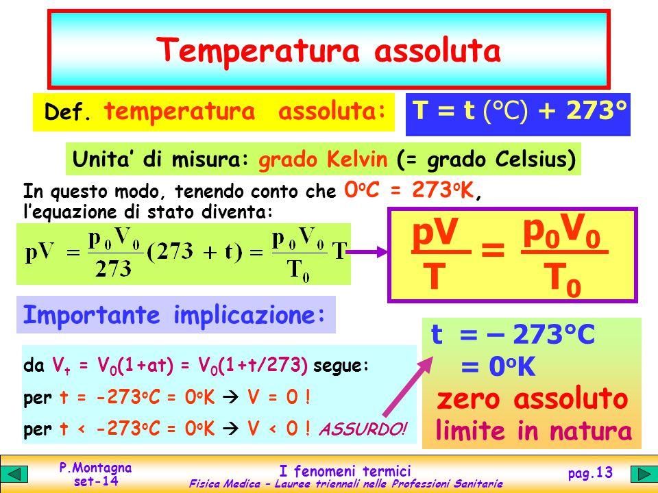 pV = T T0 p0V0 Temperatura assoluta zero assoluto t = – 273°C = 0oK