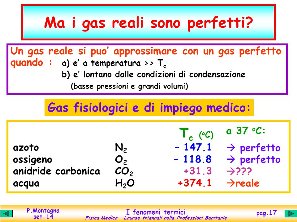 Ma i gas reali sono perfetti