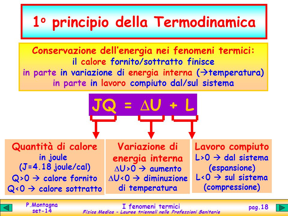 1o principio della Termodinamica
