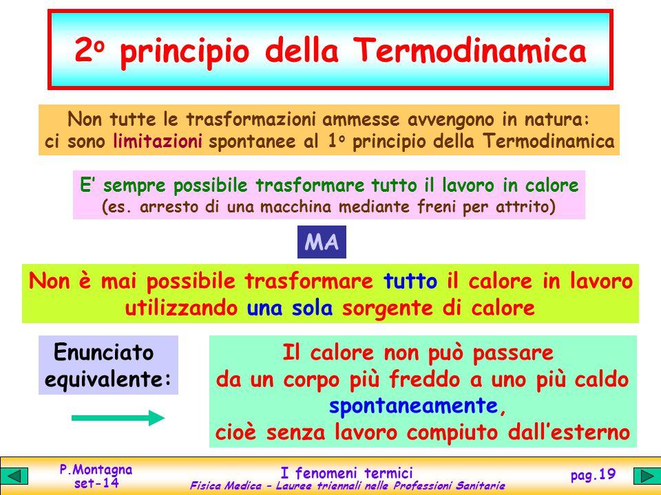 2o principio della Termodinamica