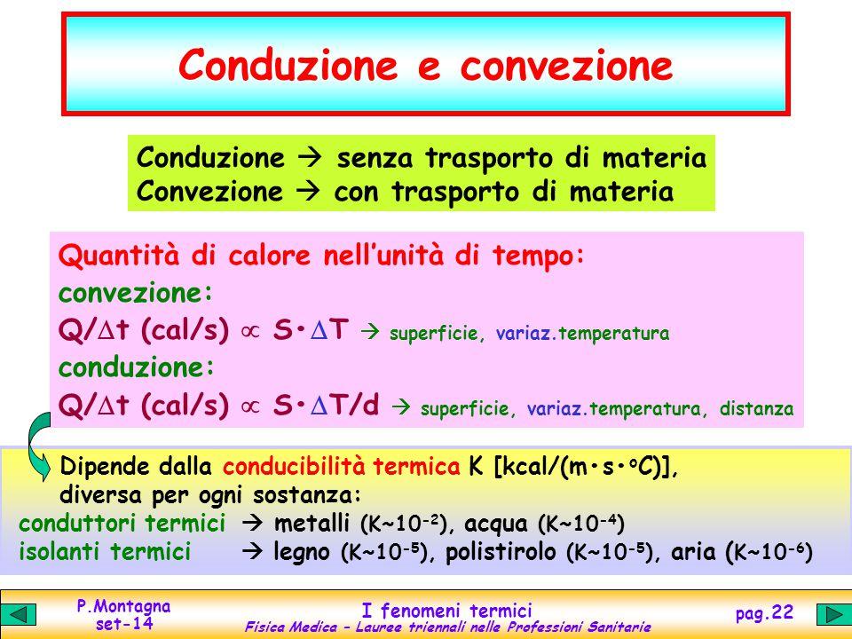 Conduzione e convezione
