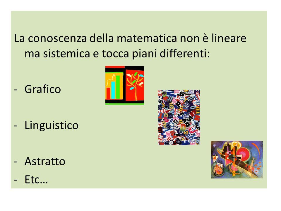 La conoscenza della matematica non è lineare ma sistemica e tocca piani differenti: