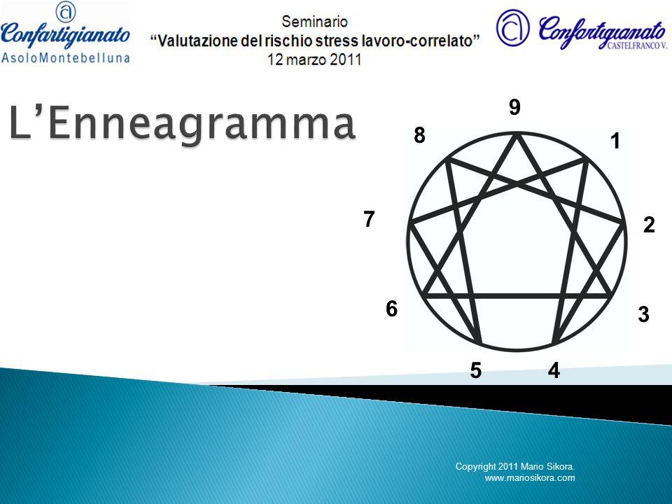 L'Enneagramma 9 8 1 4 2 3 7 6 5 Copyright 2011 Mario Sikora. www.mariosikora.com 2