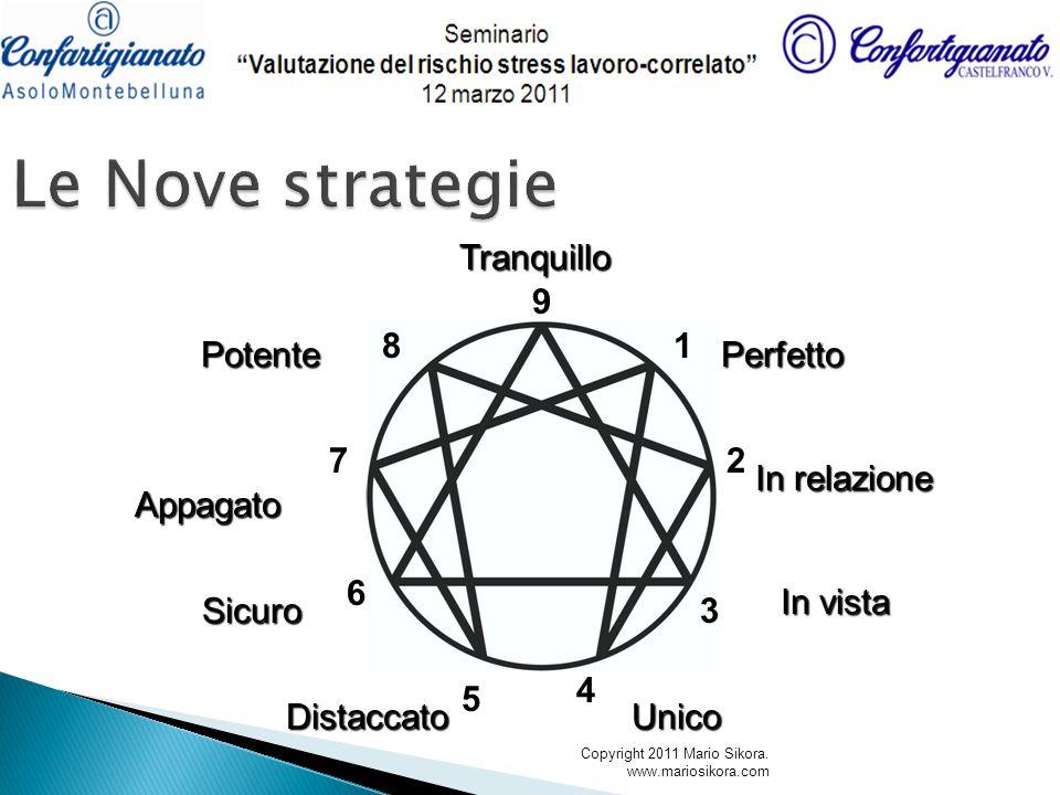 Le Nove strategie Tranquillo Perfetto In vista In relazione Unico